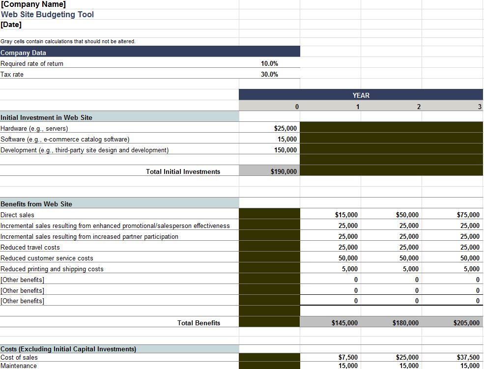 free budget templates sites