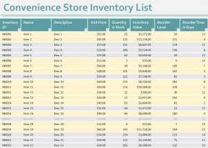 Convenience Store Inventory List Free