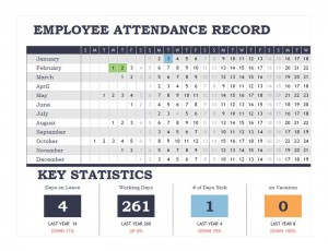 Free Employee Attendance Record