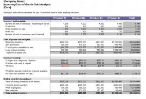 Free Inventory Analysis