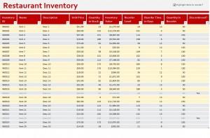 Free Restaurant Inventory Sheet