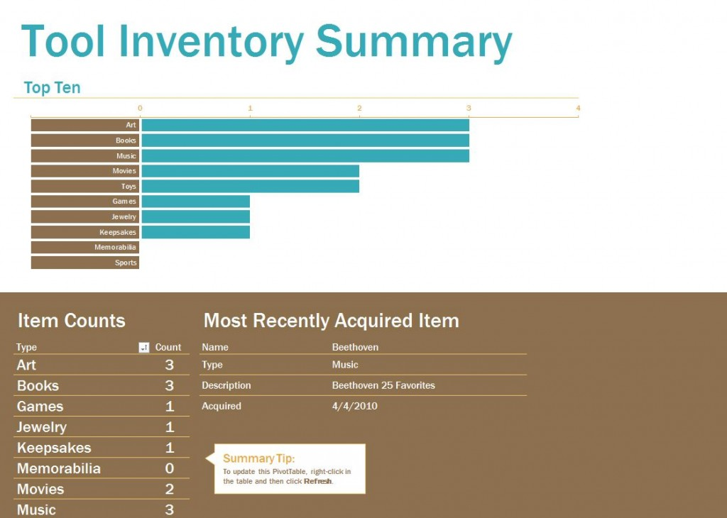 nice household inventory list and management template example