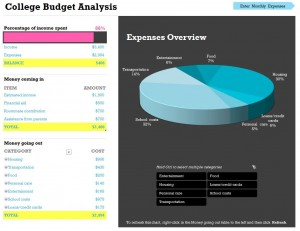 Microsoft College Student Budget Template