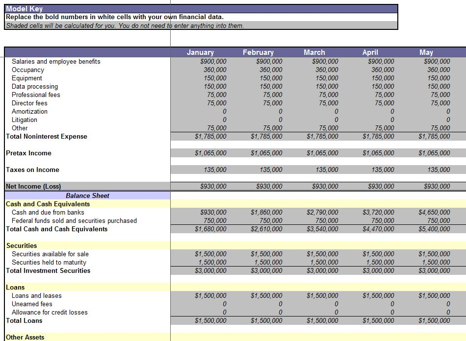 Financial Report Template  Financial Reporting And Analysis