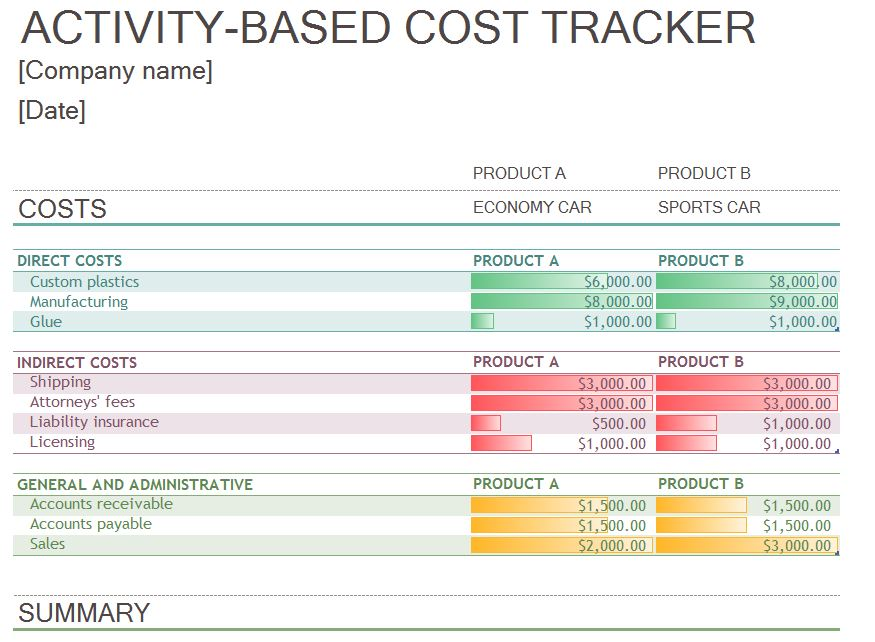 product cost sheet template excel .