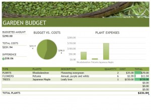 Landscaping Budget Template | Landscaping on a Budget