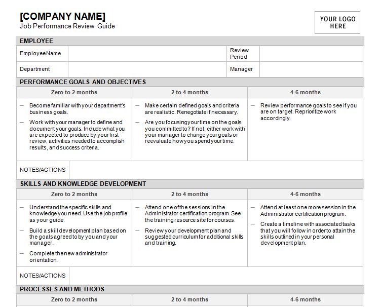 Job performance review job performance review template for Yearly employee review template