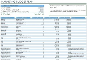Free Marketing Budget Plan Template