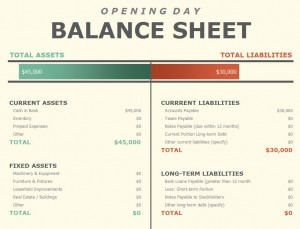 Free Opening Day Spreadsheet
