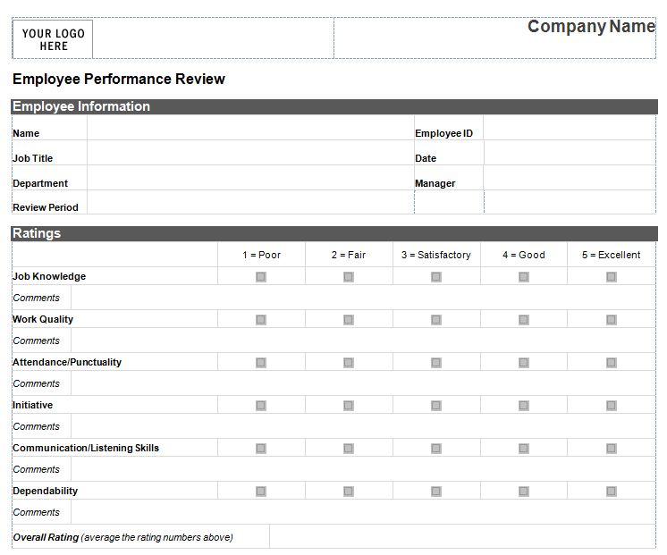Performance Review Template for Managers – Performance Review Format