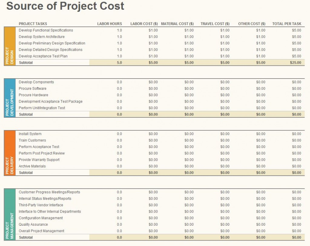 Project Budgeting Template Project Budgeting