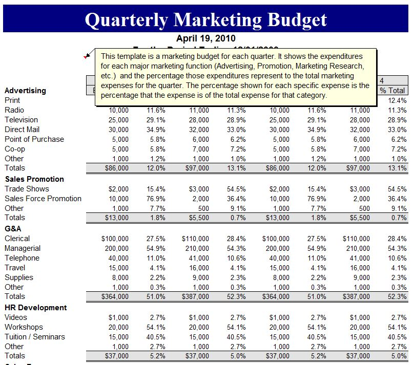 Free Quarterly Marketing Budget