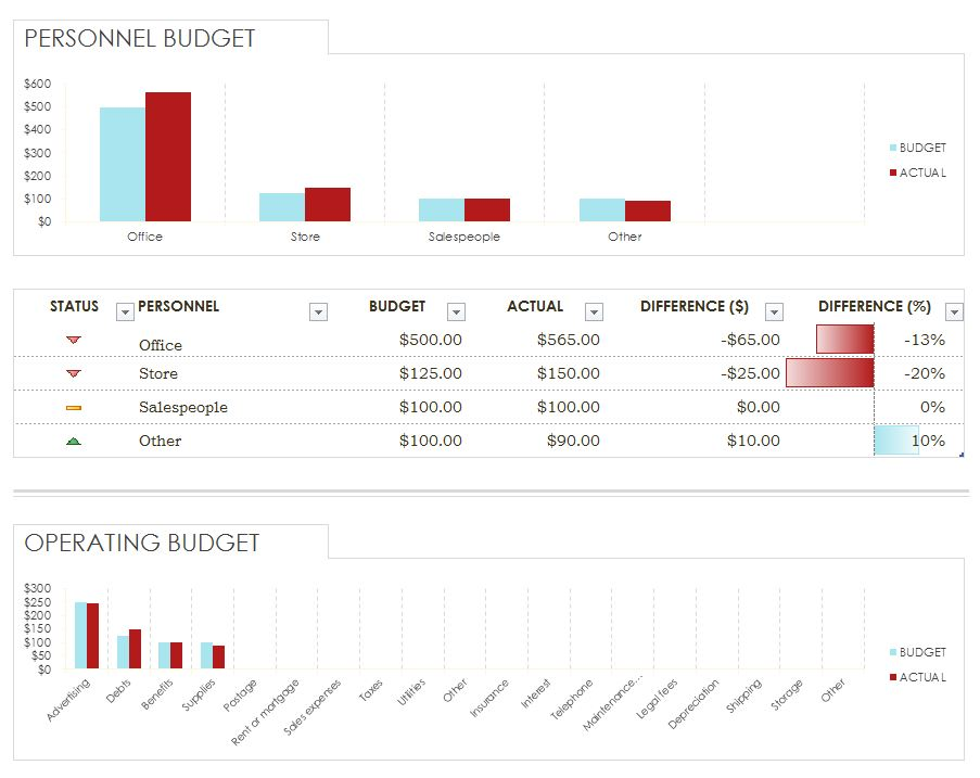 Free Simple Expense Budget Template