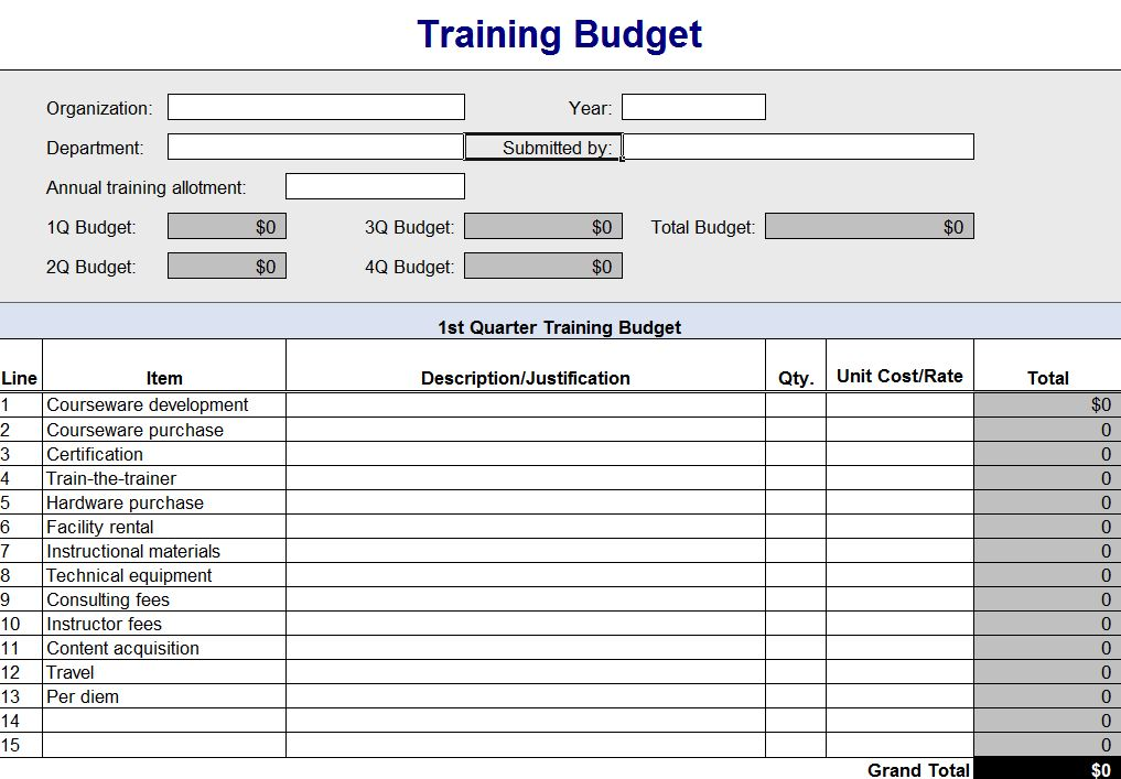 Free Training Budget Spreadsheet