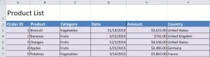 Pivot excel Tables