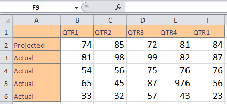 Excel Chart Creation