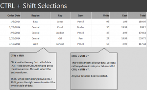 CTRL + Shift Selections