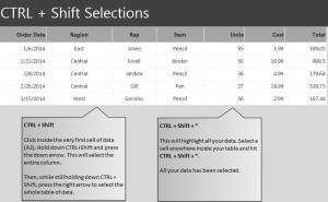 CTRL + Shift Selections