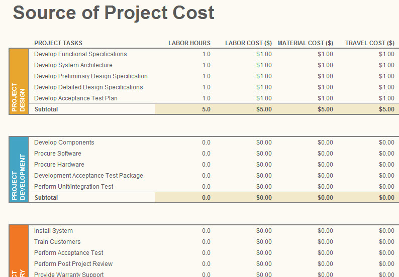 detailed project budget workbook