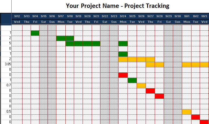 project management task tracking template