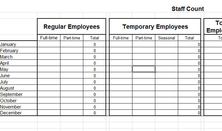 staff count sheet. Black Bedroom Furniture Sets. Home Design Ideas