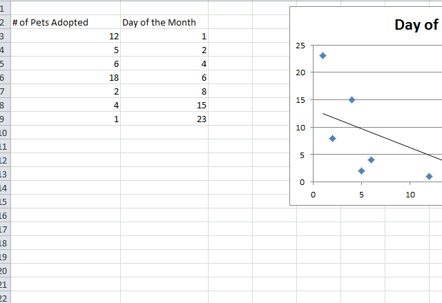 How To Put Trend Lines In Excel