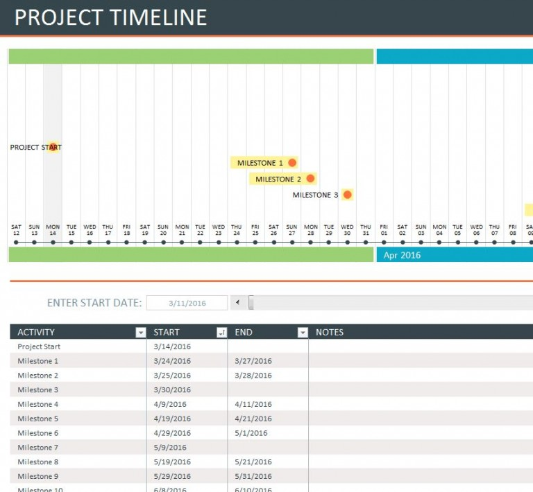 How to create timeline milestone chart template in Excel