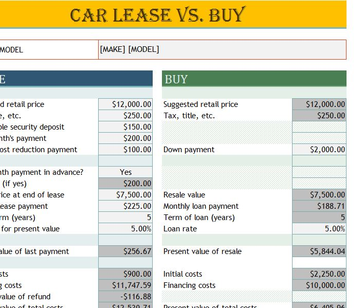Car Lease Calculator >> Car Lease Vs Buy Calculator