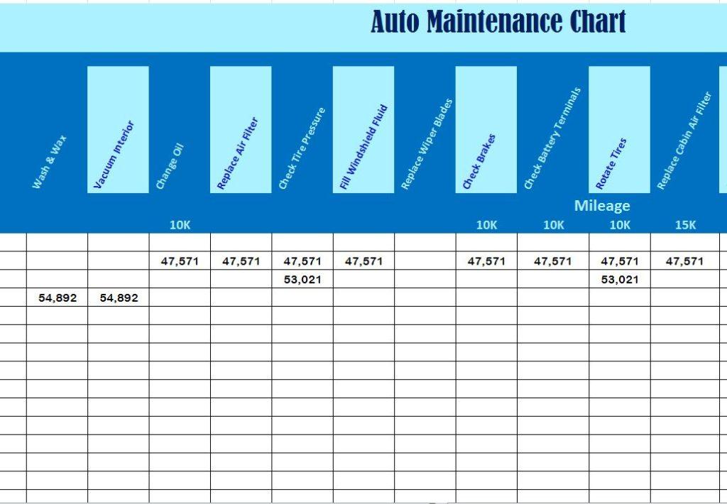 Auto Maintenance Chart