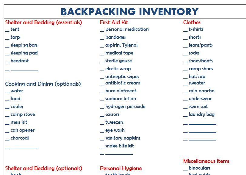 Backpacking first aid kit diy