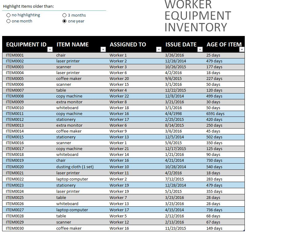 work equipment inventory sheet