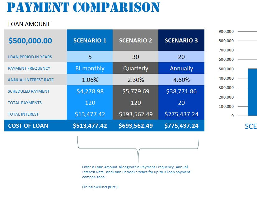 loan payment template