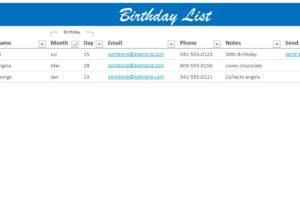 Birthday list chart