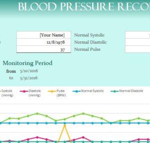 Blood Pressure Record