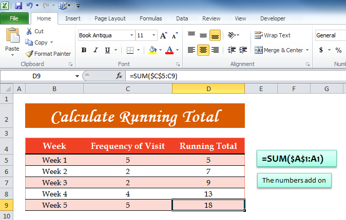 running total template