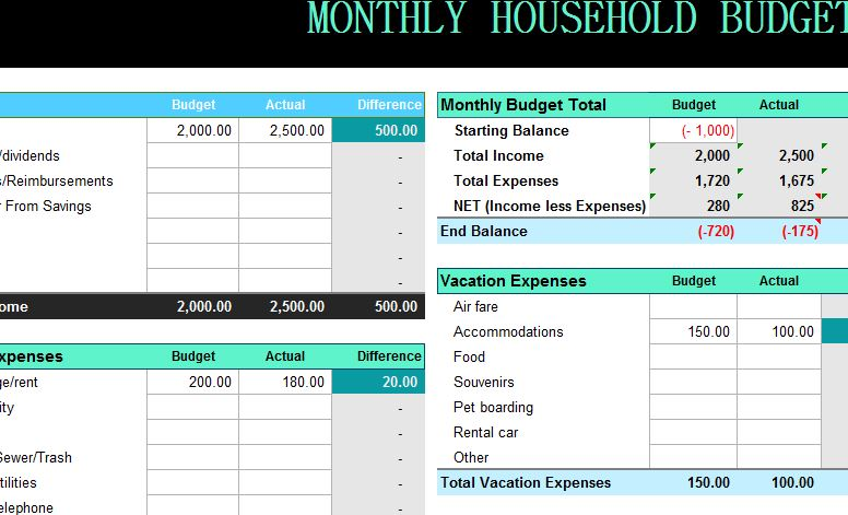 yearly budget template excel