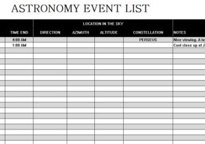Astronomy Event List