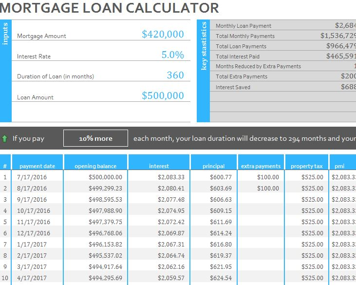 House loan calculation 28 images home building loan for Build my home calculator