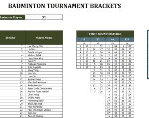 Badminton Tournament Brackets