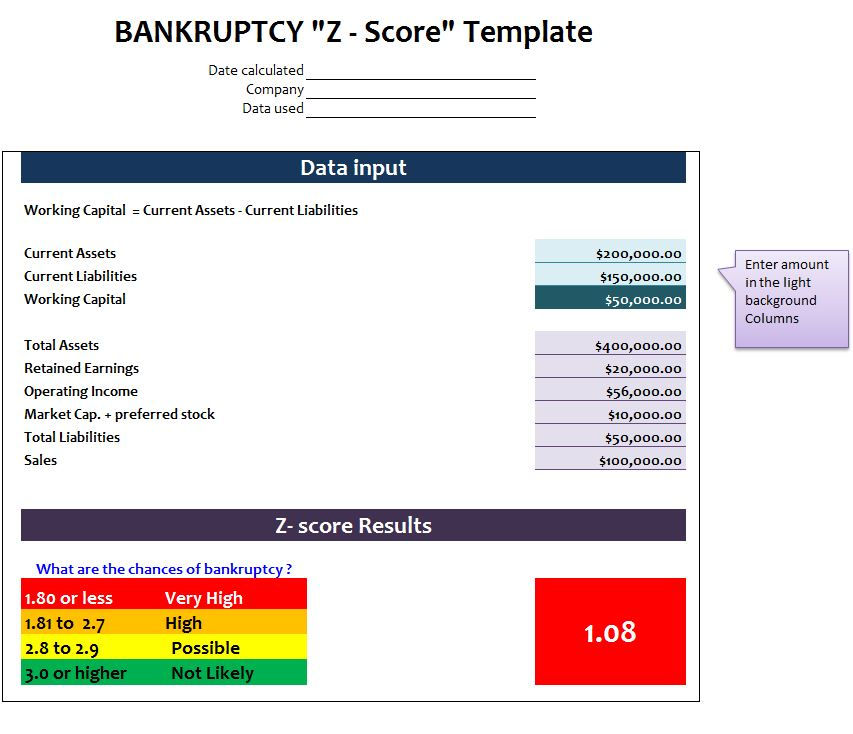 Bankruptcy z score template for Score financial templates