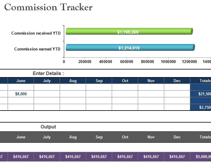 commission tracker template