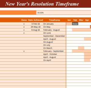 New Year's Resolution Timeframe