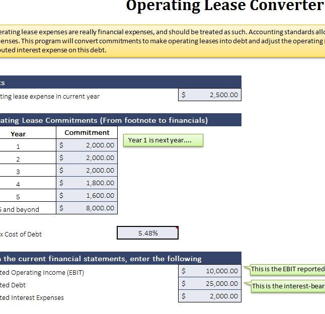 damodaran on capital and operating leases A lease refers to an arrangement by which you use an item that belongs to another party for a certain period of time and pay a fee for the privilege a capital lease, also known as a finance lease, runs for most of the useful life of the asset and has various advantages and disadvantages.