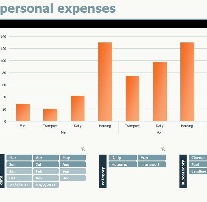 personal expense calculator