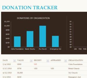 Deductible Donation Tracker