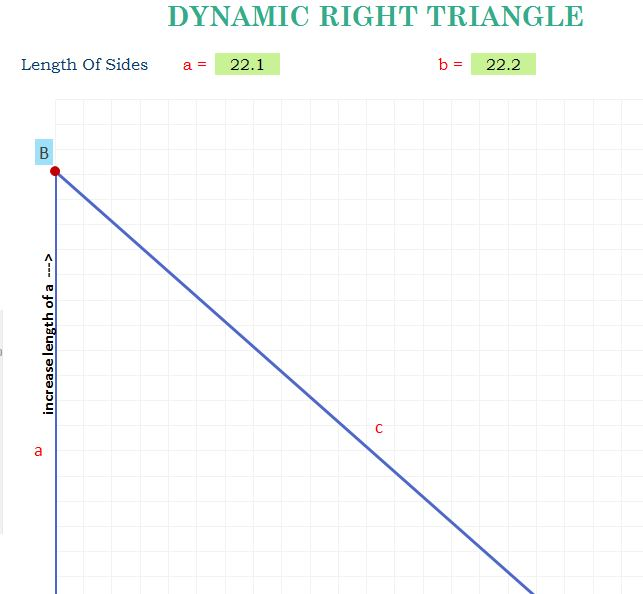 Dynamic Right Triangle