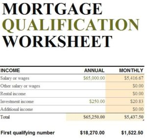 House Loan Qualification Calculator   Excel Calculator Excel Loan Calculator