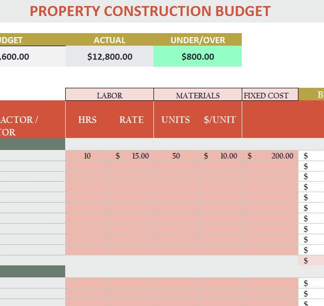 Property Construction Budget Calculator