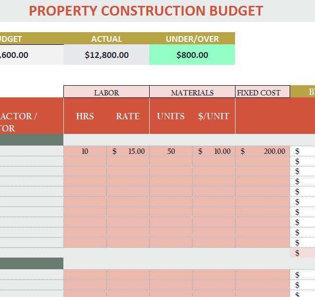Property Construction Budget Calculator