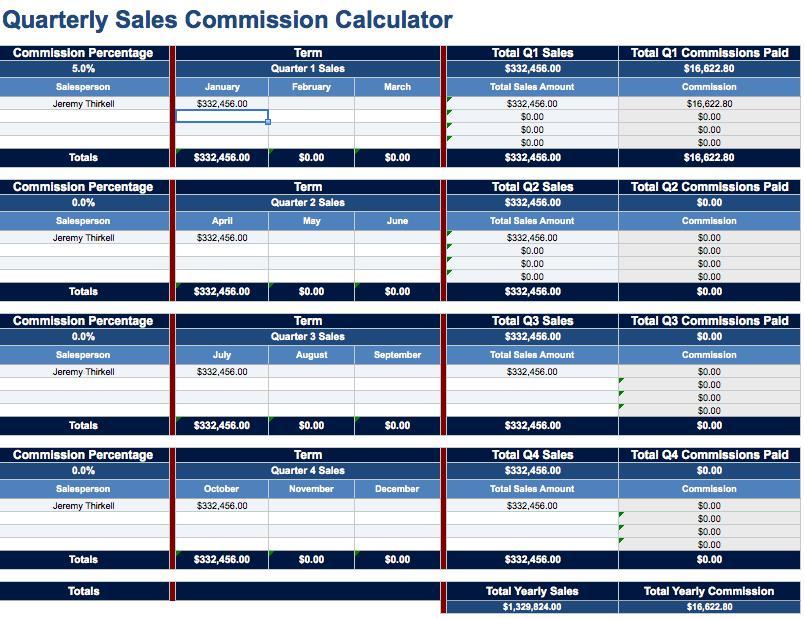 quarterly sales commission calculator template